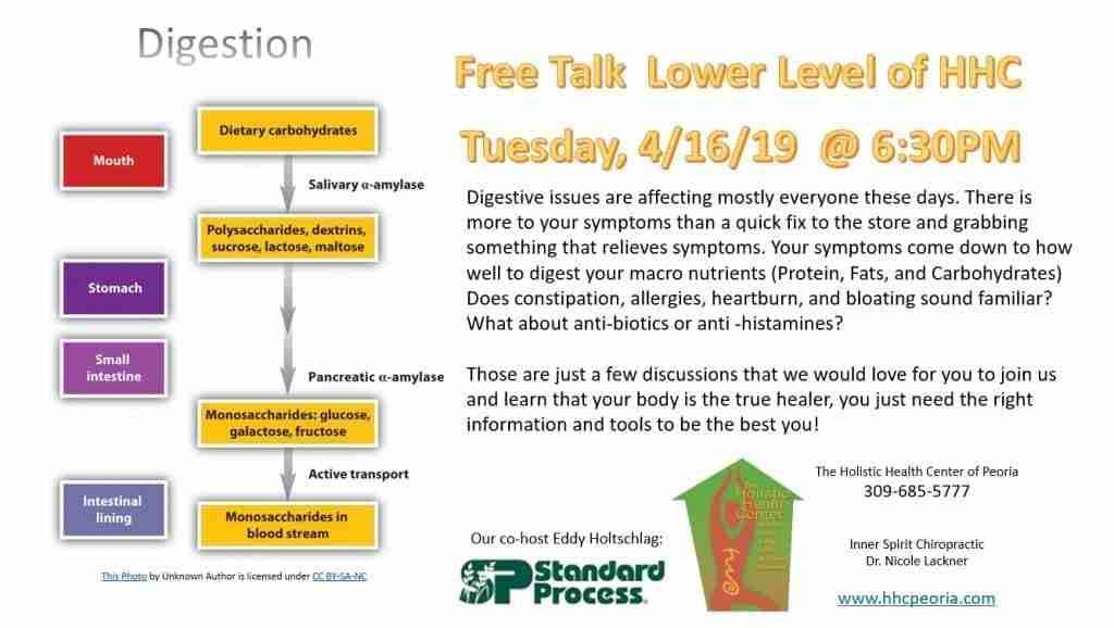Digestion Talk